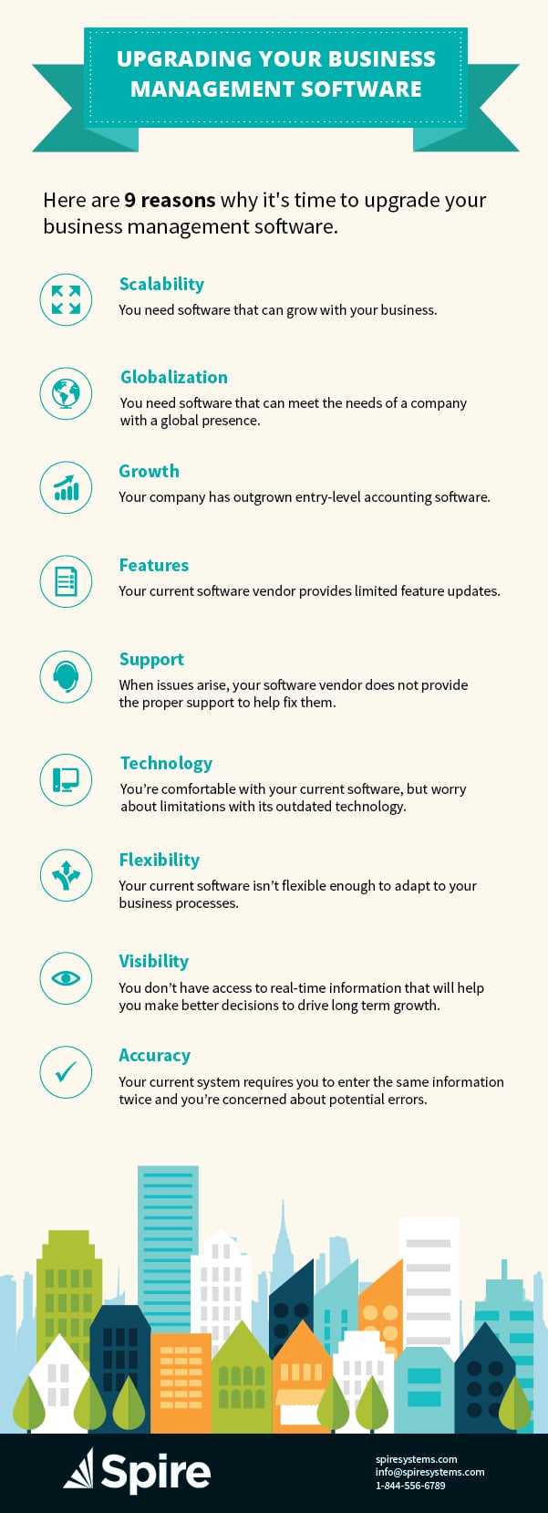 9 Reasons you Should migrate to spire