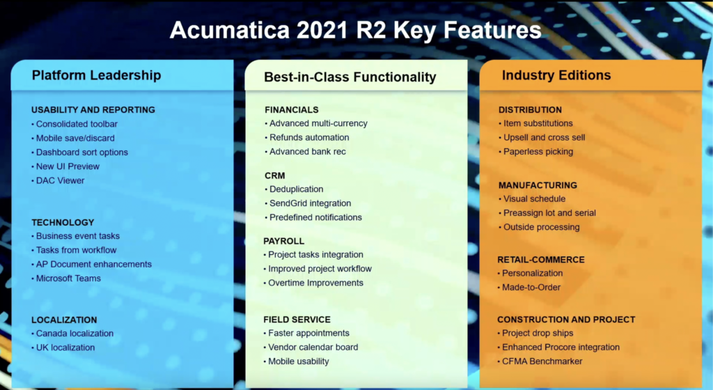 Acumatica 2021 R2 Summary